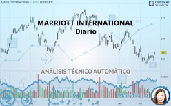 MARRIOTT INTERNATIONAL - Diario