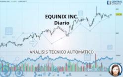 EQUINIX INC. - Diario