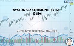 AVALONBAY COMMUNITIES INC. - Daily