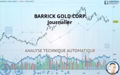 BARRICK GOLD CORP. - Journalier