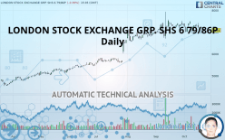 LONDON STOCK EXCHANGE GRP. SHS 6 79/86P - Päivittäin