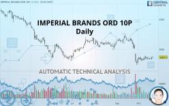 IMPERIAL BRANDS ORD 10P - Päivittäin