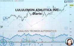 LULULEMON ATHLETICA INC. - Diario