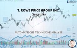 T. ROWE PRICE GROUP INC. - Dagelijks
