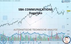 SBA COMMUNICATIONS - Dagelijks