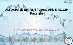 ASSOCIATED BRITISH FOODS ORD 5 15/22P - Dagelijks