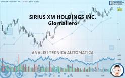 SIRIUS XM HOLDINGS INC. - Giornaliero