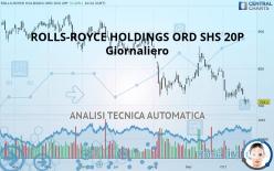 ROLLS-ROYCE HOLDINGS ORD SHS 20P - Päivittäin