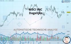 MSCI INC - Dagelijks