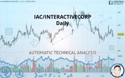 IAC/INTERACTIVECORP - Daily