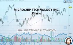 MICROCHIP TECHNOLOGY INC. - Diario