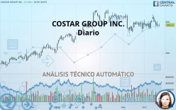 COSTAR GROUP INC. - Diario