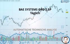 BAE SYSTEMS ORD 2.5P - Päivittäin