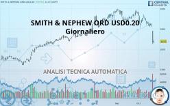 SMITH & NEPHEW ORD USD0.20 - Päivittäin