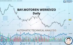 BAY.MOTOREN WERKEVZO - Daily