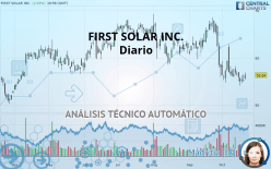 FIRST SOLAR INC. - Daily