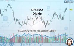 ARKEMA - Diario