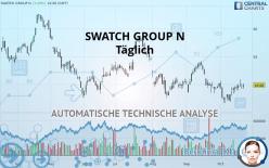 SWATCH GROUP N - Täglich