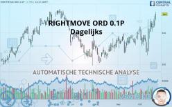 RIGHTMOVE ORD 0.1P - Dagelijks