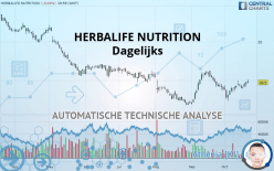 HERBALIFE NUTRITION - Daily