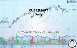 CUBESMART - Daily