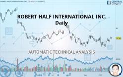 ROBERT HALF INTERNATIONAL INC. - Daily