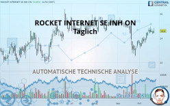 ROCKET INTERNET SE INH ON - Täglich