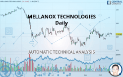 MELLANOX TECHNOLOGIES - Daily