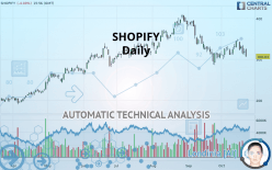 SHOPIFY - Daily