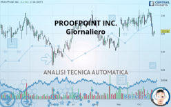 PROOFPOINT INC. - Daily