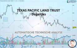 TEXAS PACIFIC LAND TRUST - Daily