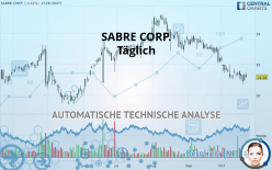 SABRE CORP. - Daily