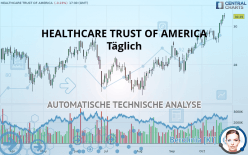 HEALTHCARE TRUST OF AMERICA - Daily