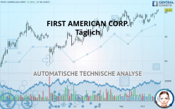 FIRST AMERICAN CORP. - Daily