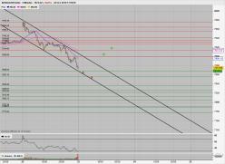 NASDAQ100 INDEX - 5 минут