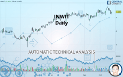 INWIT - Daily