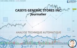 CASEYS GENERAL STORES INC. - Journalier