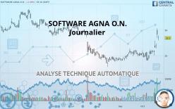 SOFTWARE AGNA O.N. - Journalier