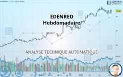 EDENRED - Hebdomadaire