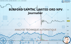 BURFORD CAPITAL LIMITED ORD NPV - Ежедневно