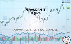 GIVAUDAN N - Täglich