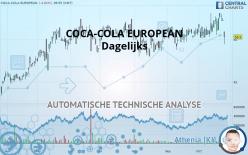 COCA-COLA EUROPEAN - Dagelijks