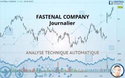 FASTENAL COMPANY - Journalier