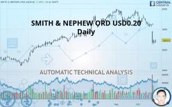 SMITH & NEPHEW ORD USD0.20 - Daily