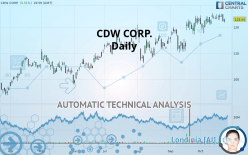 CDW CORP. - Daily