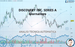 DISCOVERY INC. SERIES A - Giornaliero