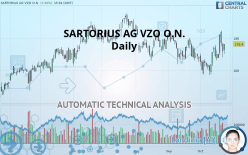 SARTORIUS AG VZO O.N. - Daily