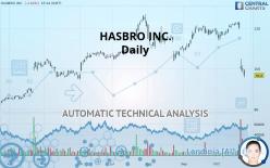 HASBRO INC. - Daily