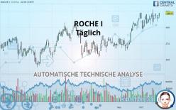 ROCHE I - Täglich