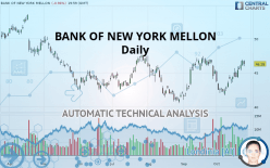 BANK OF NEW YORK MELLON - Daily